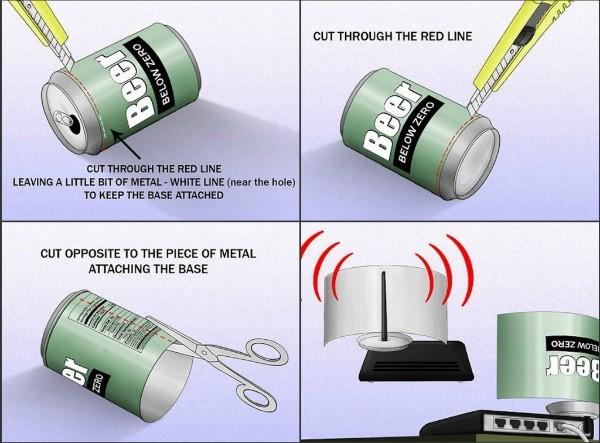 Dùng vỏ lon bia để tăng sóng wifi